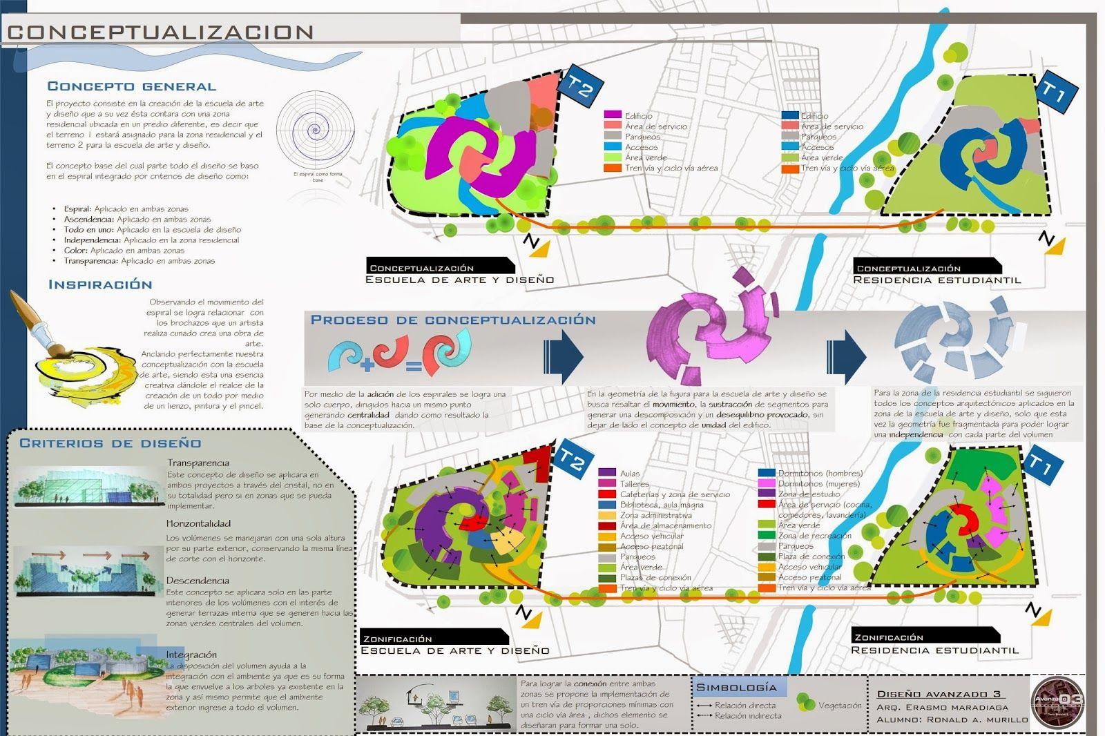 Arquiramp Conceptualizacion Y Zonificacion Para Escuela