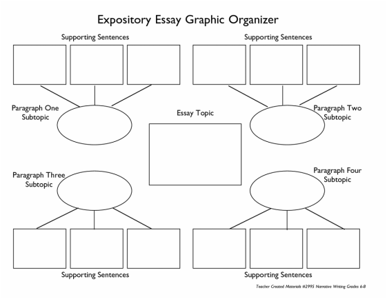 Lots of free writing graphic organizers education language