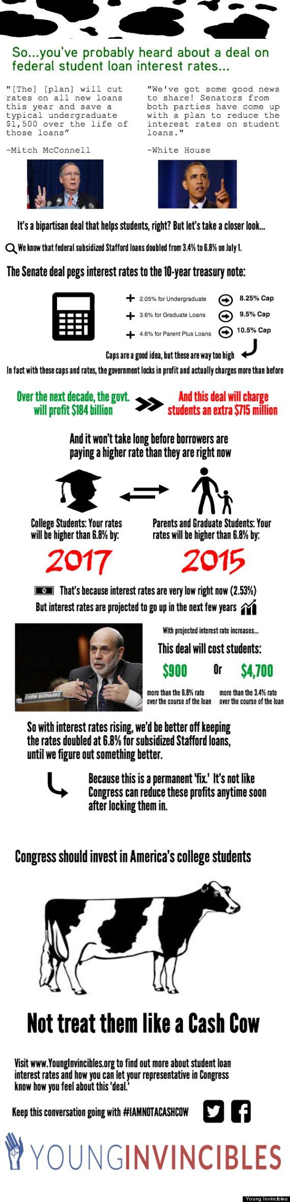INFOGRAPHIC: Senate Deal Treats Students Like Cash Cows ...