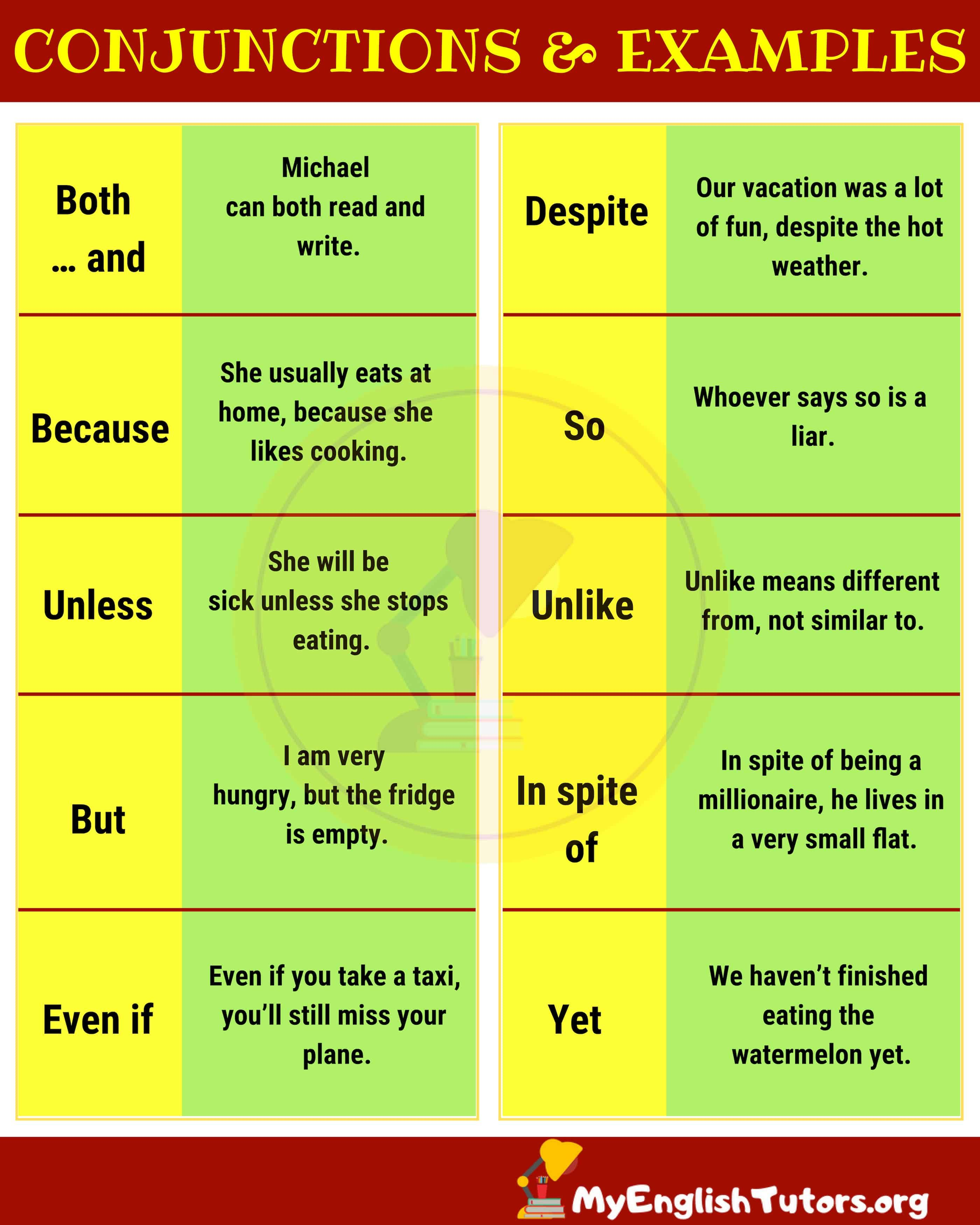 List Of Conjunctions And Example Sentences In English
