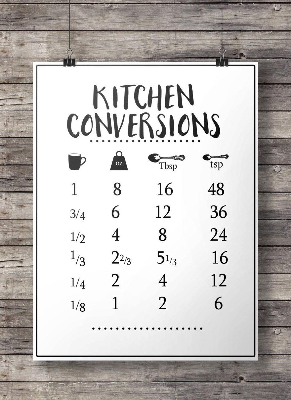 Kitchen Conversions Kitchen Wall Art