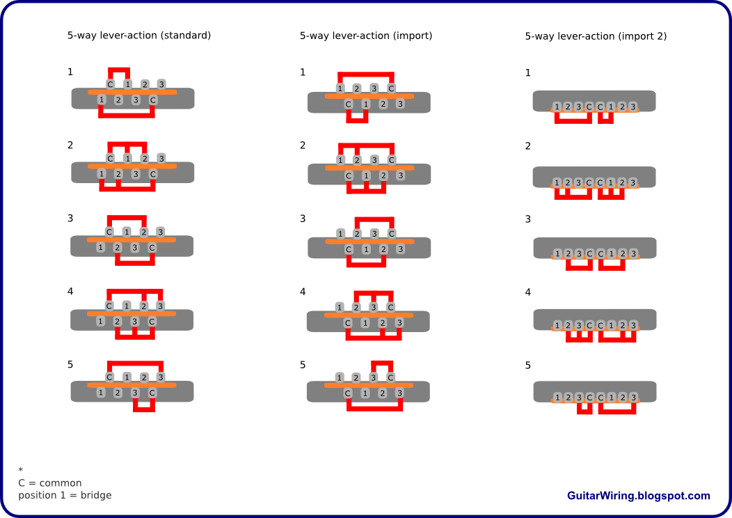 The Guitar Wiring Blog - diagrams and tips: Pickup Selector Switch ...