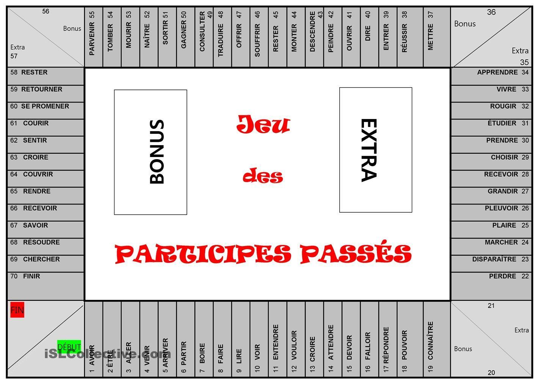 Jeu Des Participes Passes