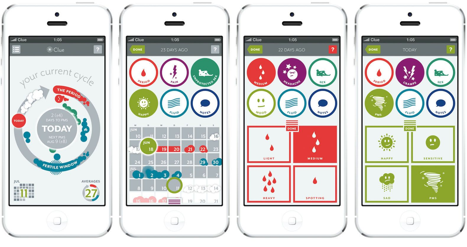 The 2 Best Apps For Tracking Your Period Fertility cycle
