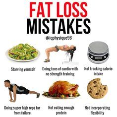 Build Muscle Or Lose Fat First to Maximise Muscle