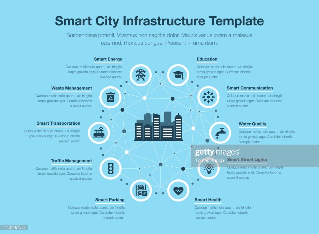 Simple Vector Infographic For Smart City Infrastructure With Icons Smart City Smart Infrastructure