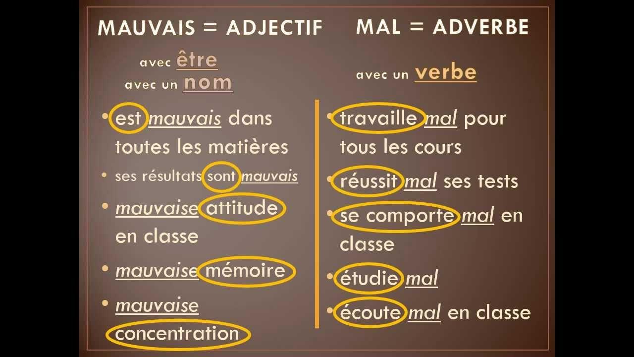 Pytanie o język #6  - Mal czy mauvais? - informacje 1 - Francuski przy kawie