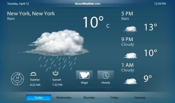 5 Great Weather Apps for Ubuntu & Linux Mint Linux mint