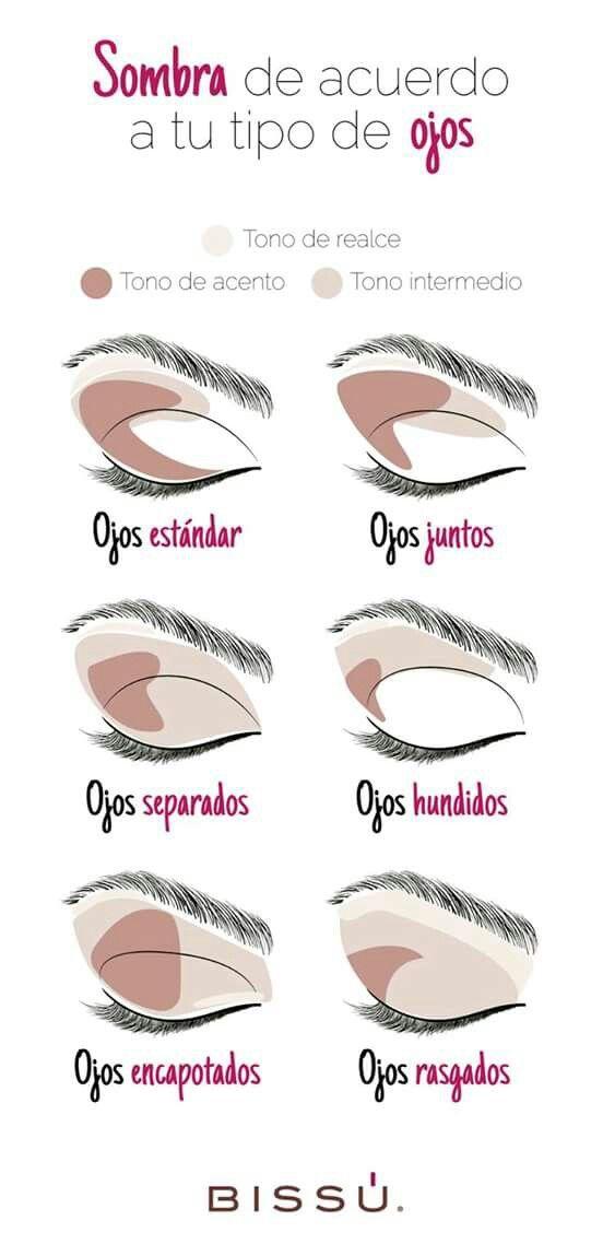 Forma de ojos Maquillaje Pinterest Forma de, Ojos y Maquillaje - tipos de cejas
