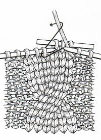 Photo of Allgemeine Informationen zu Kabelmustern, zum Stricken von Kabelmustern benötigen Sie eines, Sie …