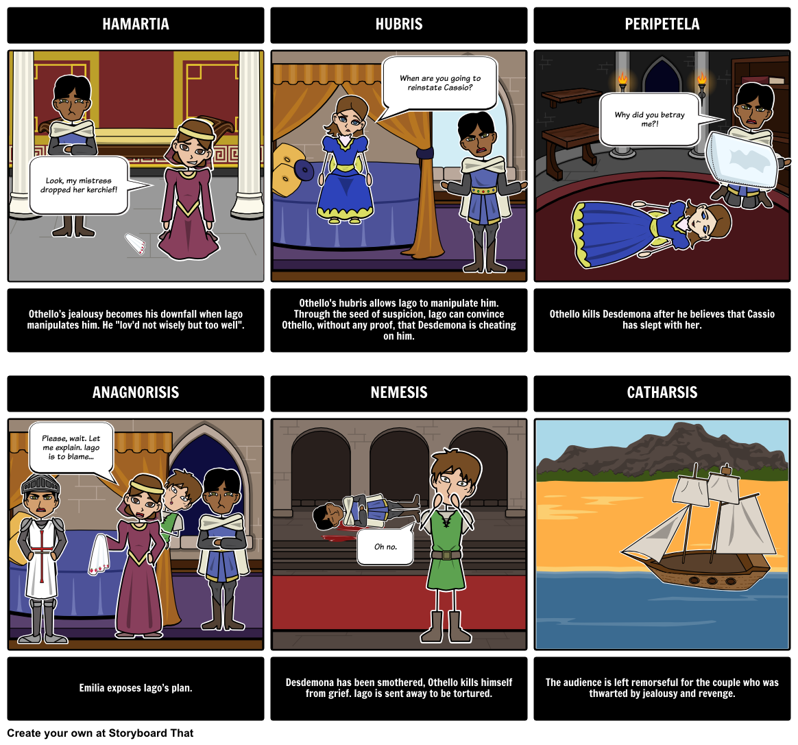 006 How is Othello the Tragic Hero? Portray your ideas in a