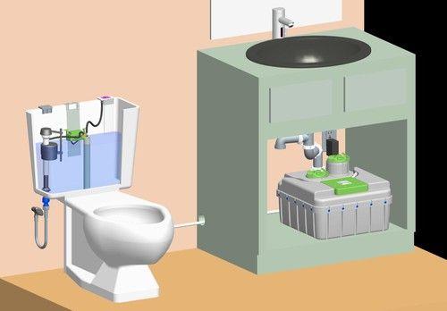 Sloan Aqus System Toilets Portland By Sloanvalve Com Water Toilet Sink Toilet