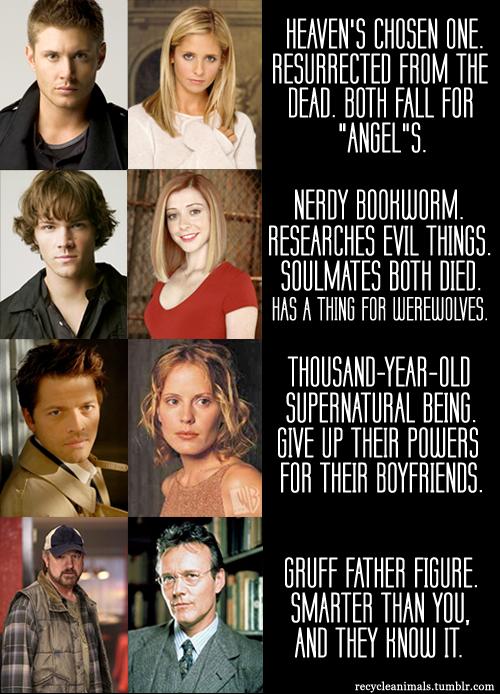 """Série """"Supernatural"""" - Page 2 A00aa5d252419c5592af71f84e7e14b6"""