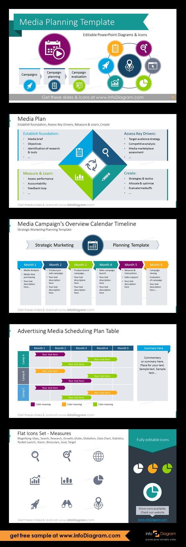 13 Media Planning Presentation Diagrams Ppt Template Advertising Scheduling Marketing Process Visual Charts Media Planning Marketing Strategy Template Marketing Plan Template