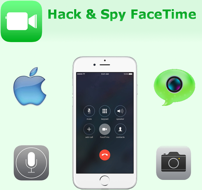What you can do with our Facetime Spycam feature