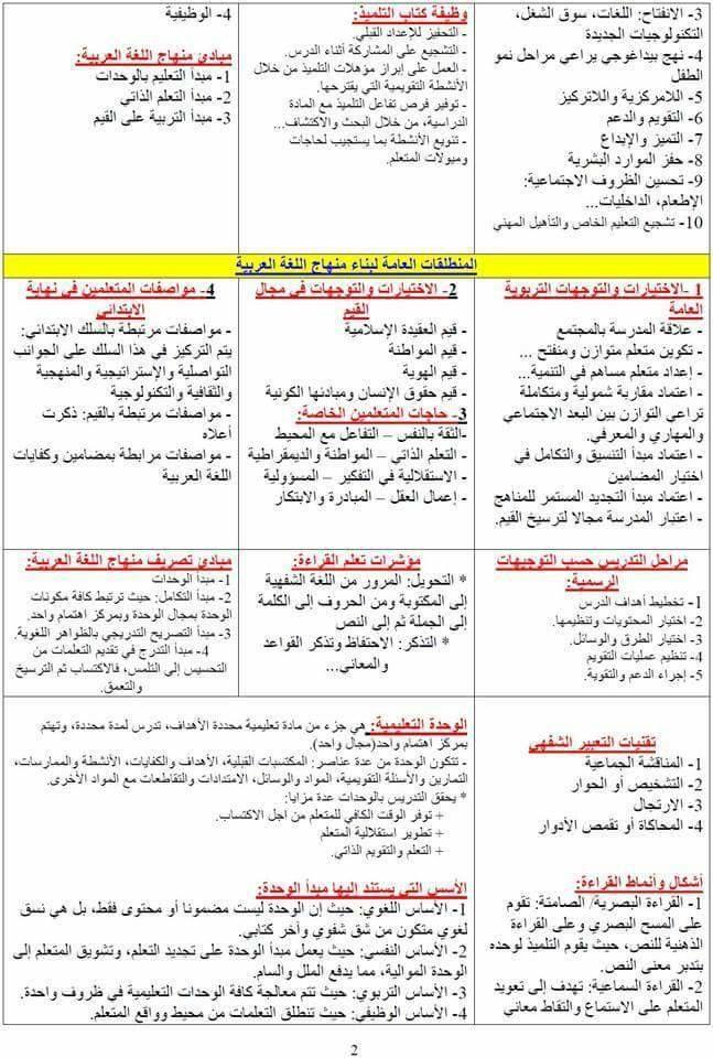 ملخصات للمراجعة للاساتذة المقبلين على مسابقة استاذ رئيسي 2019 Education Arabic Lessons Teach Arabic