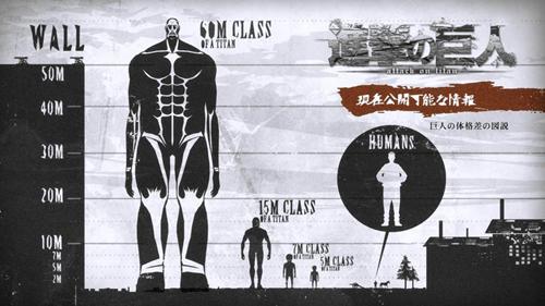 List of Titan Classes Attack on titan episodes, New