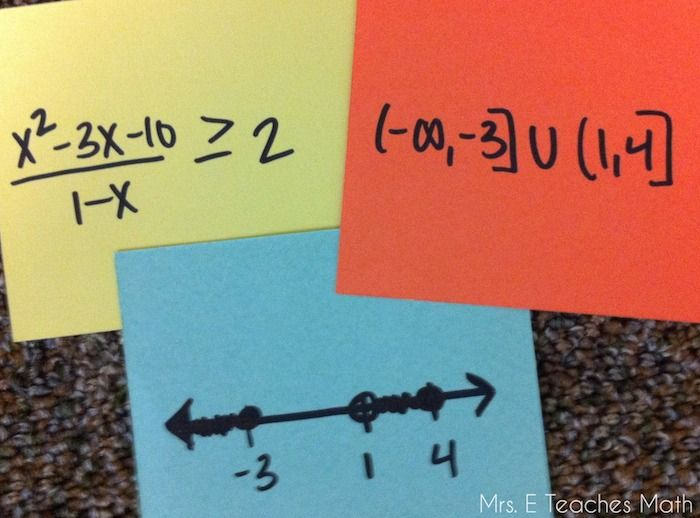 Polynomial and Rational Inequalities Matching Cards