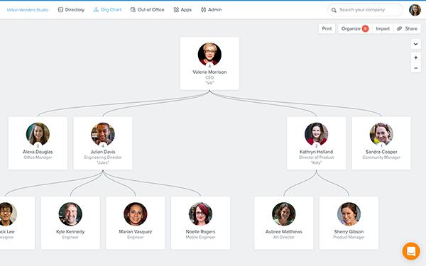 super cool org chart software pingboard - Easy Organizational Chart Maker