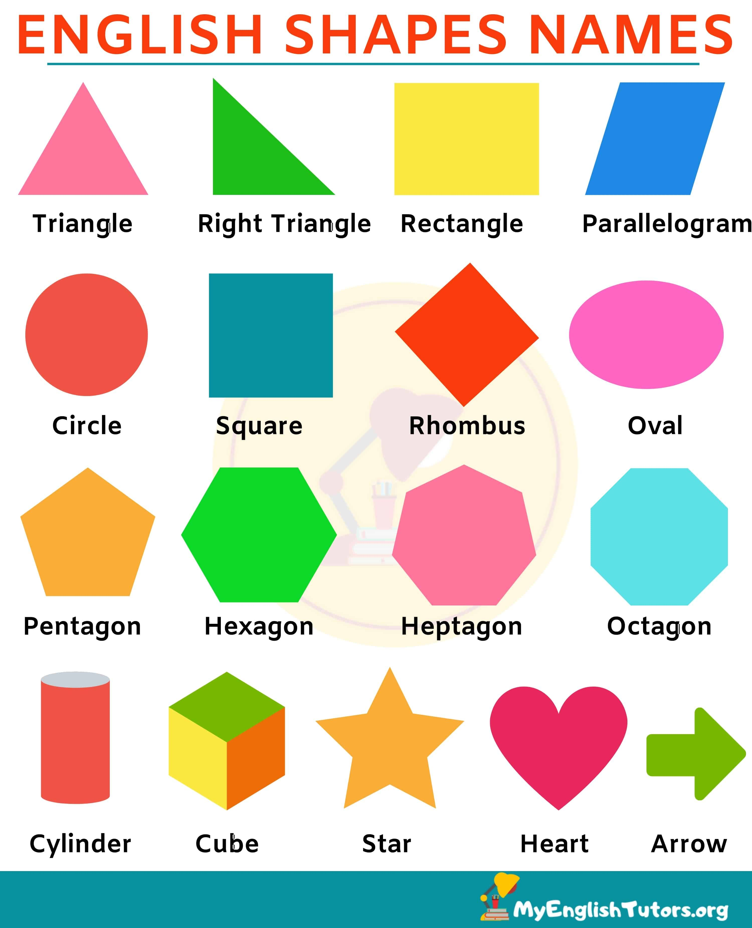Shapes Names: Learn Different Types of Shapes in English