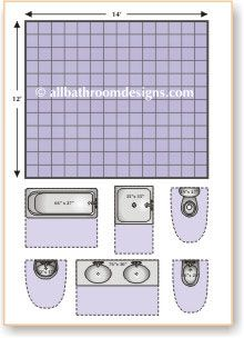 Bathroom Design Template bathroom layouts made easy | bathroom layout, planners and bath