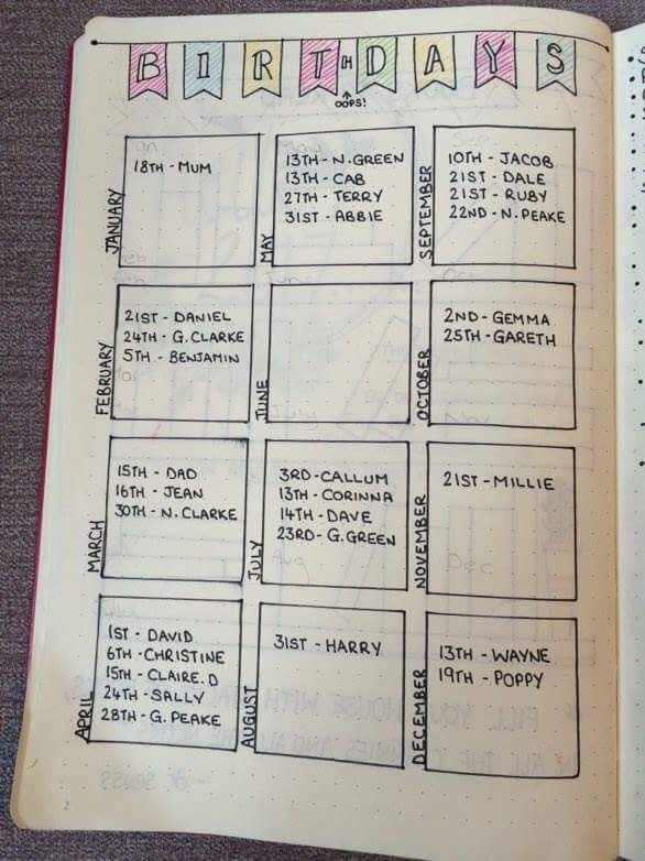 Bullet journal - Spelt birthdays wrong, angry at first, then embraced it