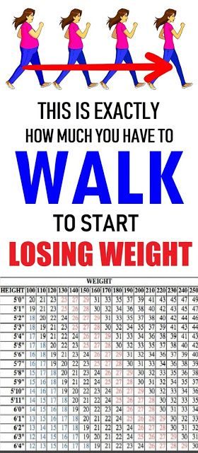 This Is Exactly How Much You Have To Walk To Start Losing Weight This Is Exactly How Much You Have To Walk To Start Losing Weight
