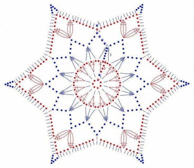 Patrón de estrella de ganchillo | blusas | Pinterest | Crochet ...