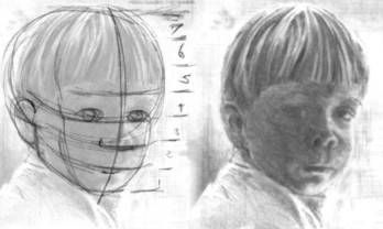 Today's Drawing Class: Drawing Children |  Drawing Children - Face Proportions and Drawing Tips