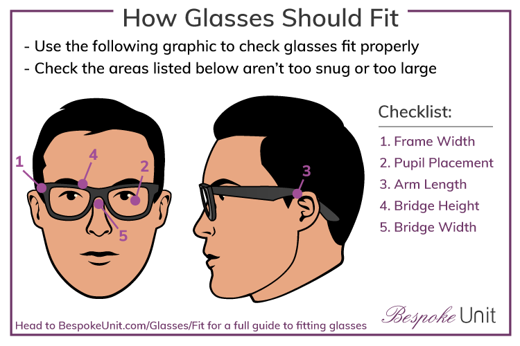 How Should Glasses Fit? Glasses Measuring Guide & Finding
