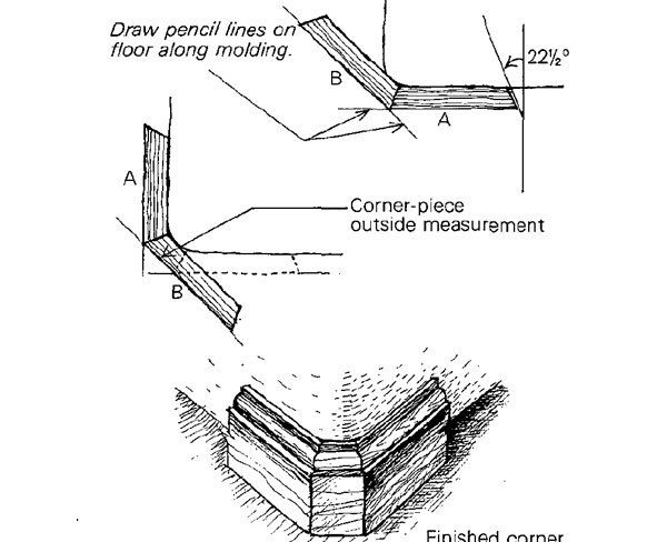 Fresh The following procedure allows you to install baseboard or crown molding where the plaster or stucco corners are radiused without leaving an ugly gap Style - New crown molding measurements Beautiful
