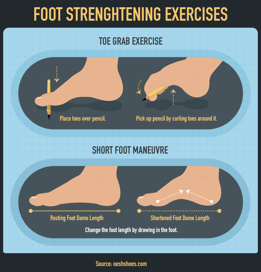 Good Housekeeping Hearst Foot Exercises Perfect Posture Exercise