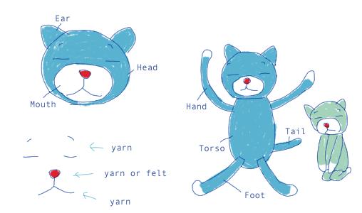 Muster von gehäkelten Katze mit Diagramm (Amineko) | wichtig ...