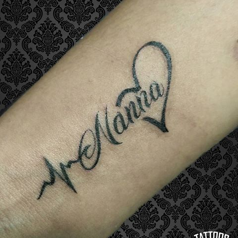 Nana Tat Name Tattoos On Wrist Tattoo For Boyfriend Couple Name Tattoos