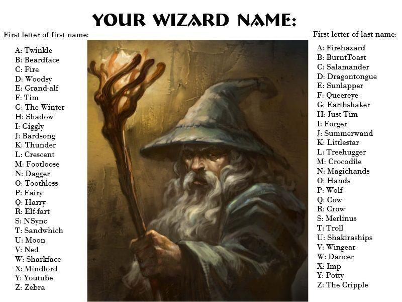 Magician Name Generator