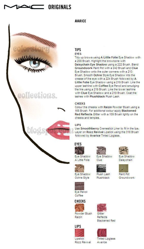 Avarice Jpg 568 981 Makeup Face Charts Mac Face Charts Face