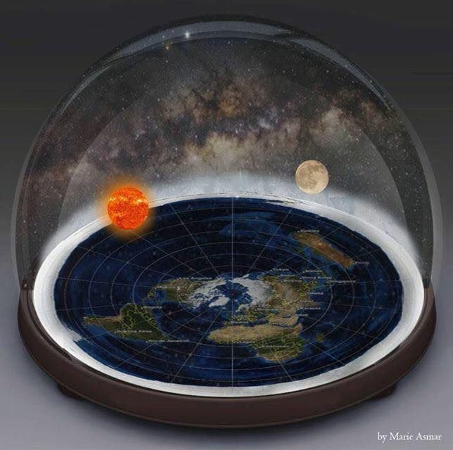 Flat earth models 10 alternative earth theories for Model of flat