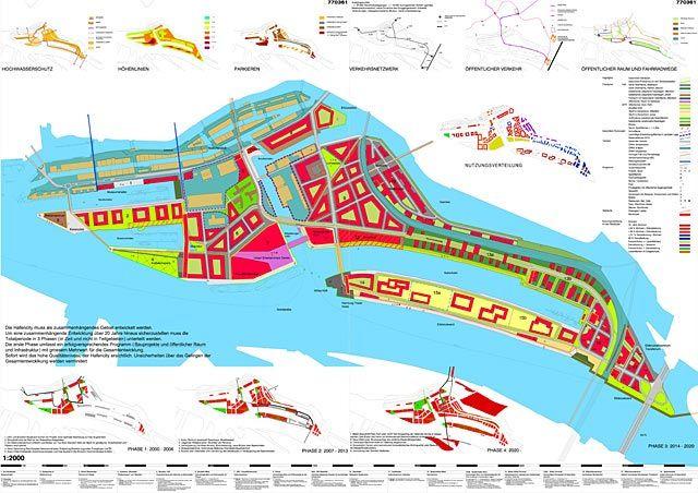 Atelier Thomas Pucher Hafencity Hamburg Hafencity Hamburg