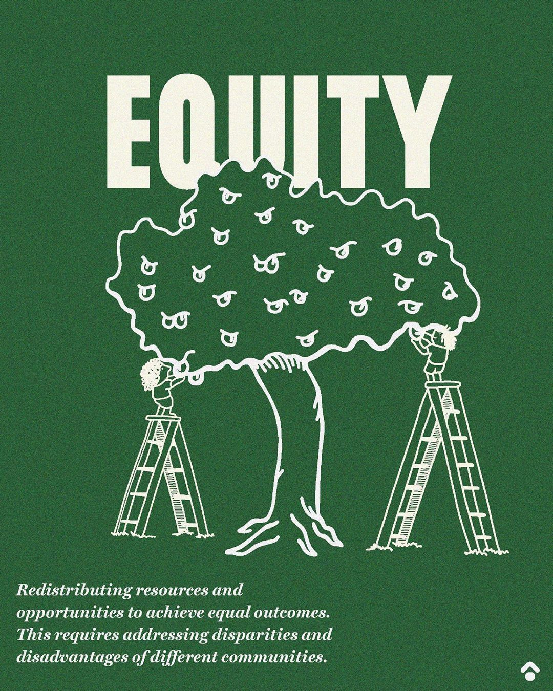 Still Growing On Instagram An Important Distinction Equity Vs Equality Equality Is Giving Everyone The Same Resources Opportuni Equality Equity Resources