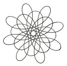 Bildergebnis für spirograph