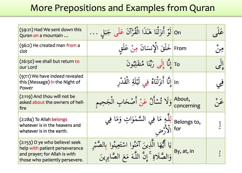 Pin Di Arabic Language Handouts