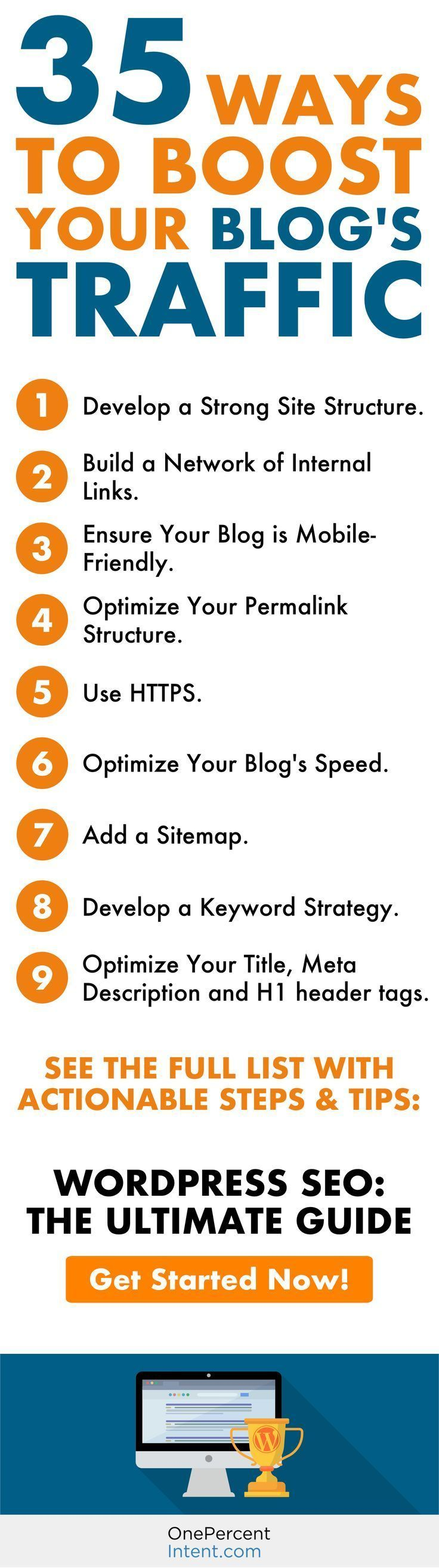 WordPress SEO The Ultimate Guide Increase blog traffic