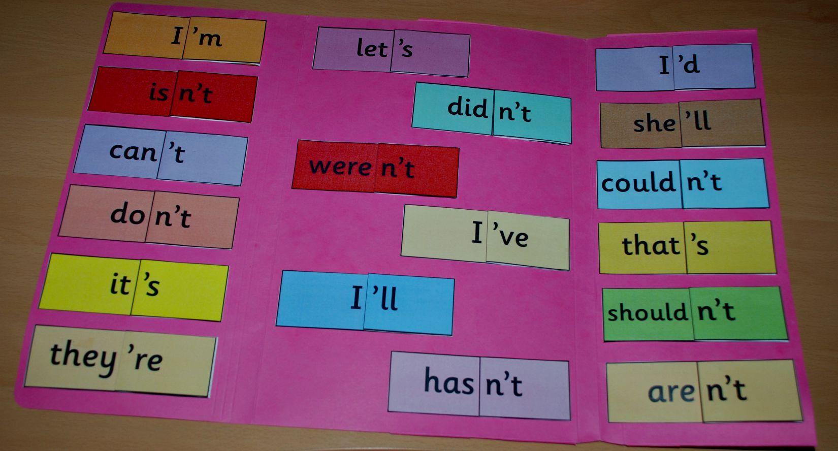 Simple Contraction Folder