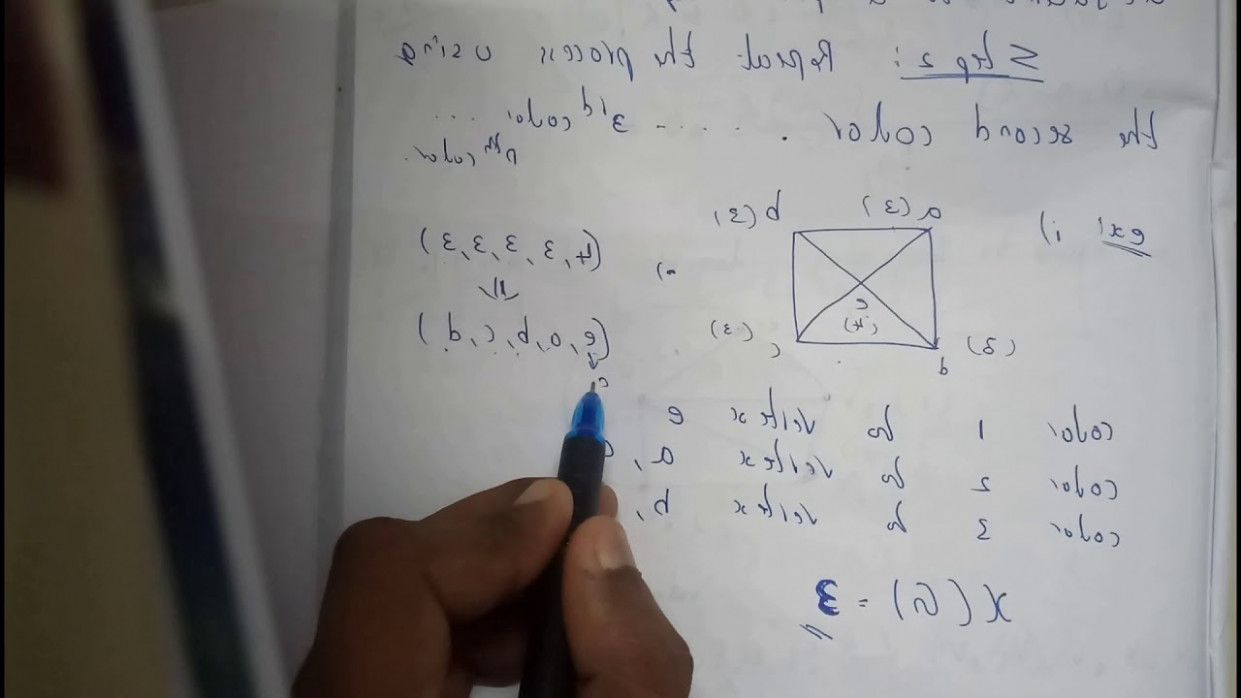 Five Lessons Ive Learned From B Coloring In Graph Theory Coloring Color Puzzle Graphing Line Artwork