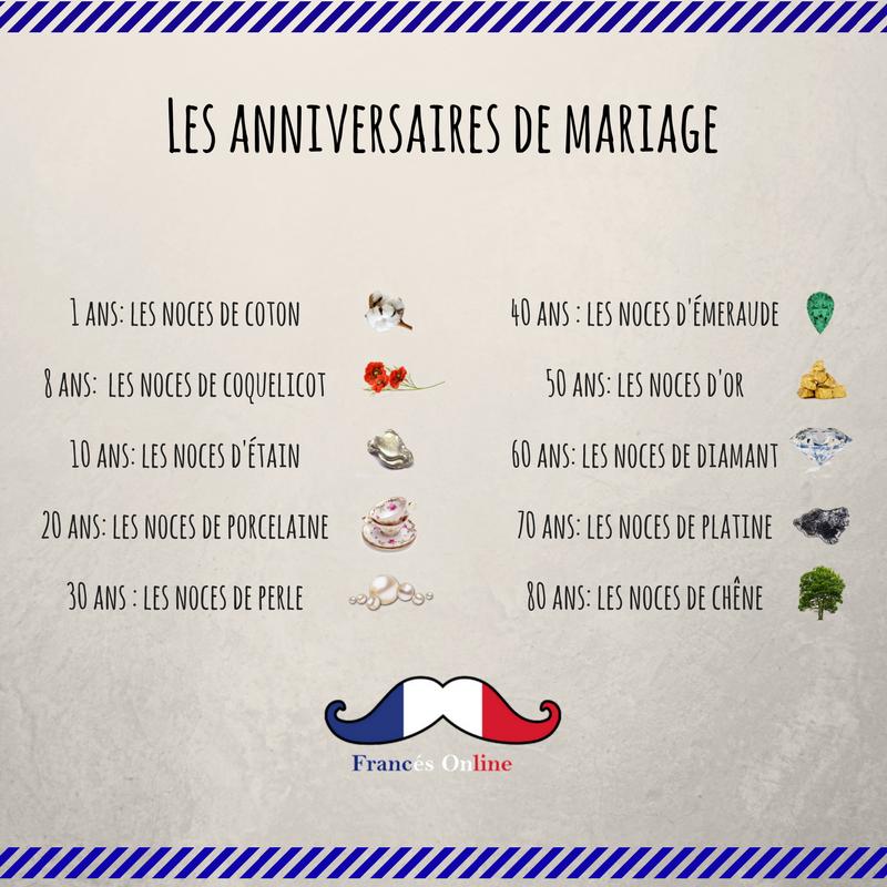 Ślub - rocznice ślubu - Francuski przy kawie