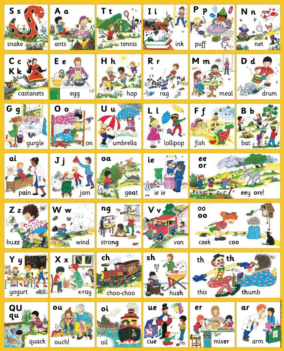 Jolly Phonics Picture Flashcards In Print Letters