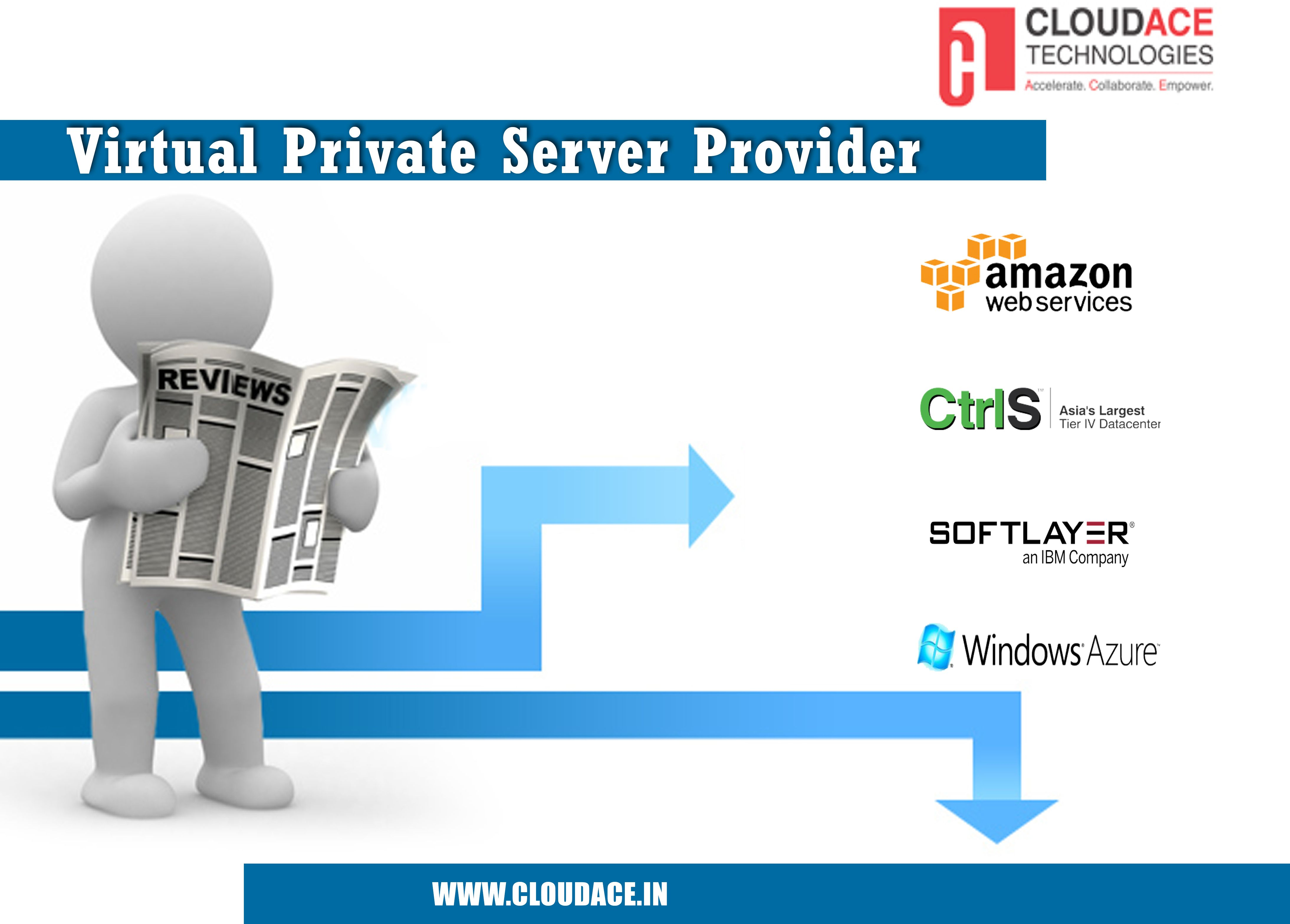 Reputed dealers of Softlayer and CTRLS #Virtual Private Servers,our pricings are the most affordable ones in the market. For details :https://goo.gl/WrnU1X