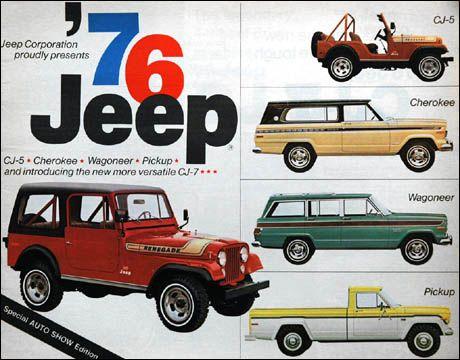 Niedlich 76 Jeep Galerie - Der Schaltplan - rewardsngifts.info