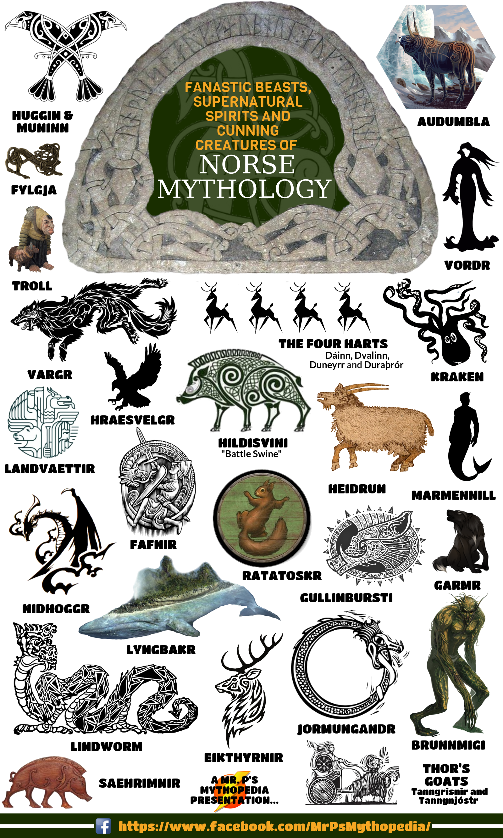 mythological creatures of norse mythology norsemythology