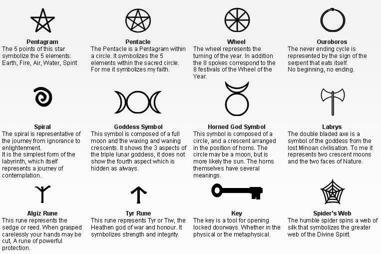 God And Goddess Symbols Wicca Google Search Wicca Pinterest Bos